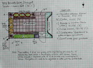 Here's my daughter's villa courtyard plan that won't happen because the HOA didn't approve it.